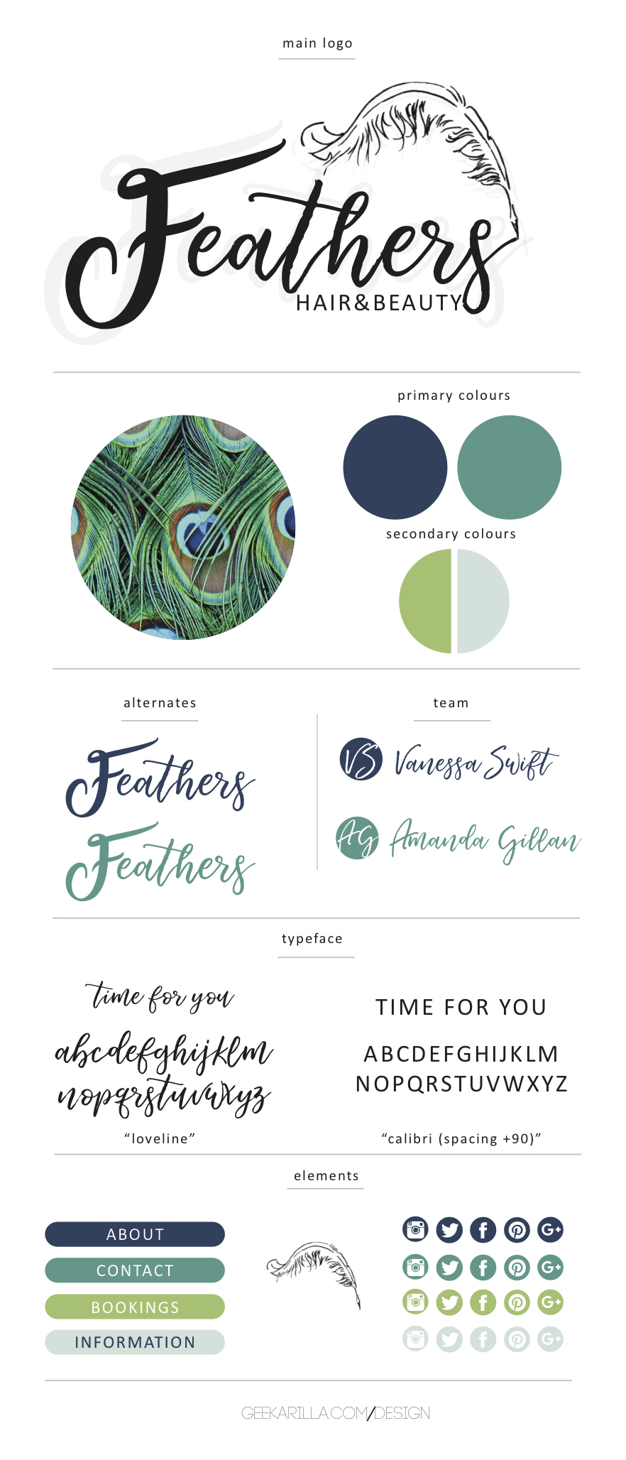 Feathers-brand-board